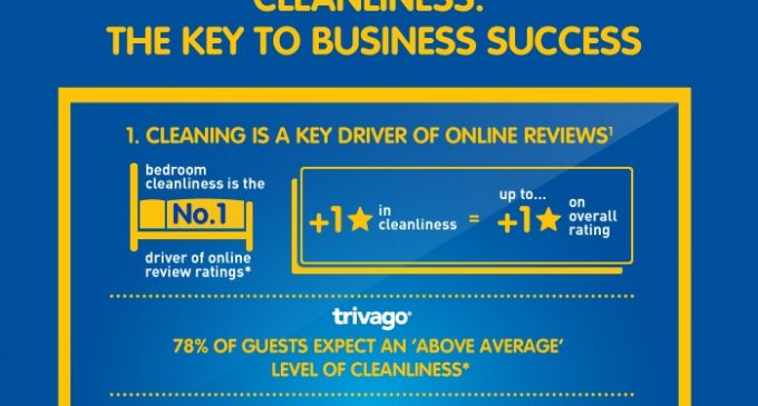 Cleanliness Key to Retention, Research Reveals