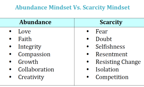 Kill the Scarcity Mindset And Breathe Life Into Abundance